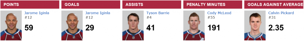 AVS TEAM LEADERS