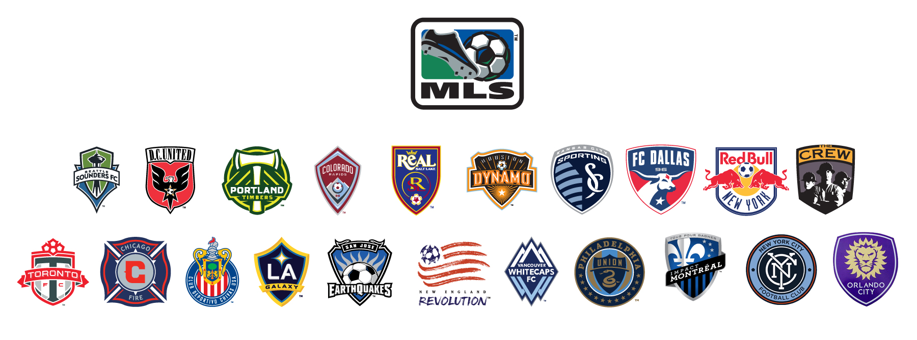MLS Cleat Geeks - Map of us pro sports teams