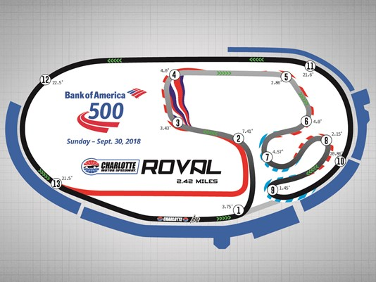 A quarter-mile dirt track was recently built inside turn three of Indianapolis Motor Speedway, seen Wednesday, Aug. 29, The temporary track is the site of the inaugural Driven2SaveLives BC